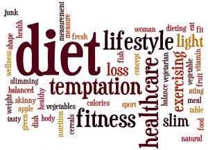 Fotolia 99710569 Subscription Monthly M 300x217 - Diet word cloud concept 2